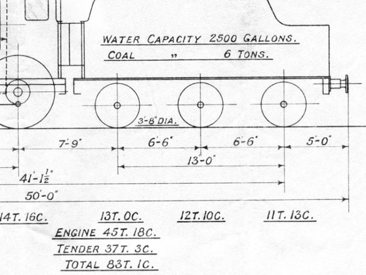 E Type tender in a Dundalk weights diagram for the 1948 U class 4-4-0s. (Courtesy V. Corrie)